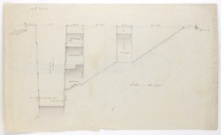 'Plan of a Boli at Ammo between Sirswghar and Alampr, said to be of the time of Malkan the Chandel Chief'.  On reverse elevation of above